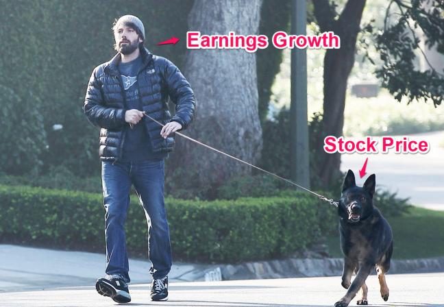 Earnings vs Valuations