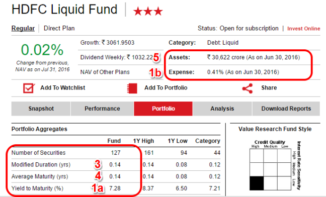 HDFC Liquid Fund -8