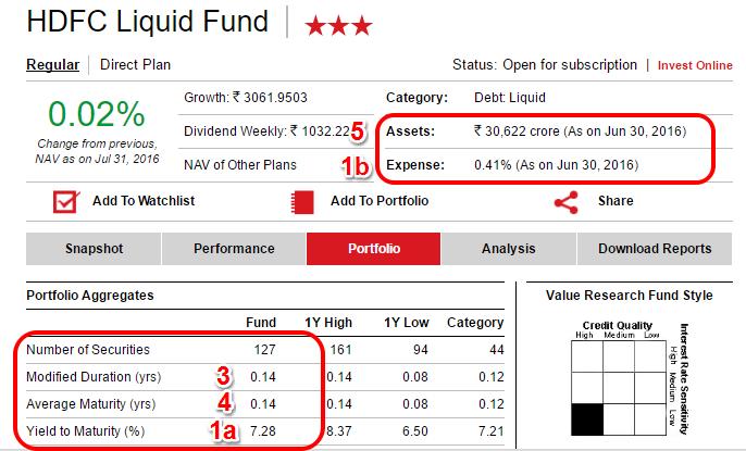HDFC Liquid Fund -8