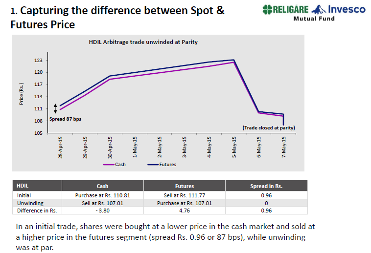 religare-arb-1