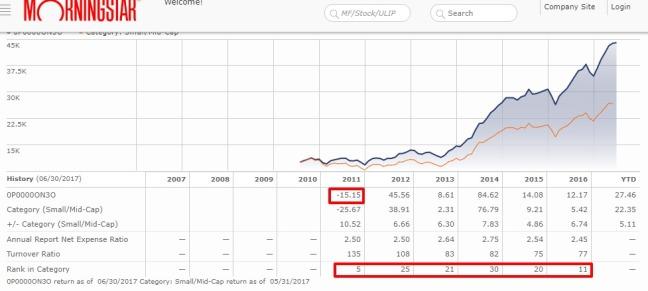 Mirae Asset Emerging Bluechip Growth   Mutual Fund Performance Analysis.jpg