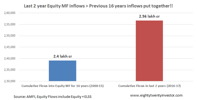 Equity Flows.png