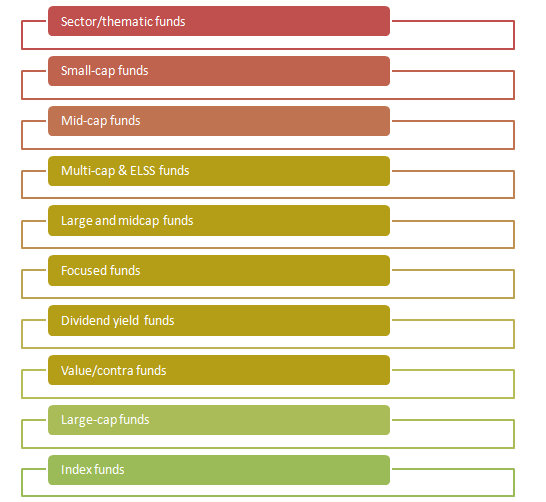 Equity-2_new-categories.png