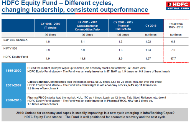 HDFC Equity.png