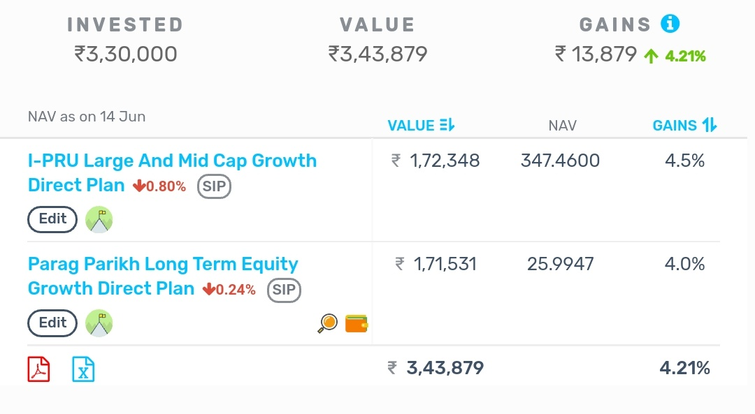 Here's how I finally set up my investment portfolio for the